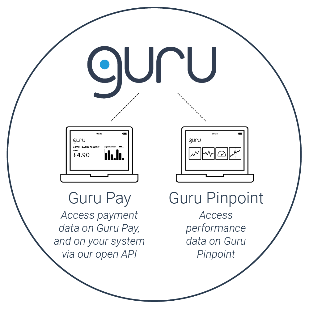 How Guru's technology works 3